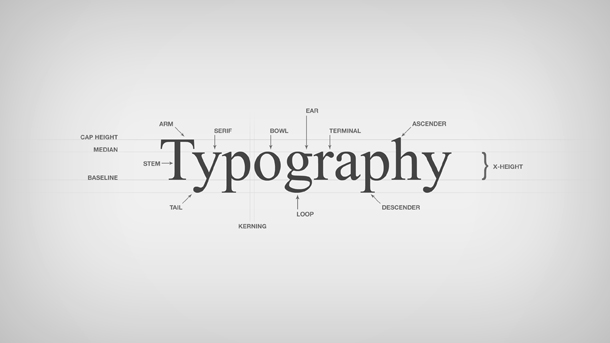 Typography 101: What it is and Why it Matters